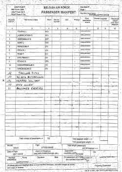 In Marseille werden voor de terugvlucht vijf namen bijgeschreven op de passagierslijst.