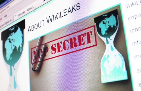 Wat vindt u op Wikileaks?
