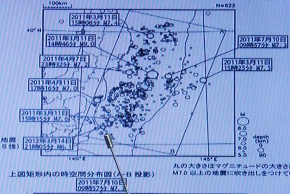 Tsunami-alarm na aardbeving aan Japanse kust