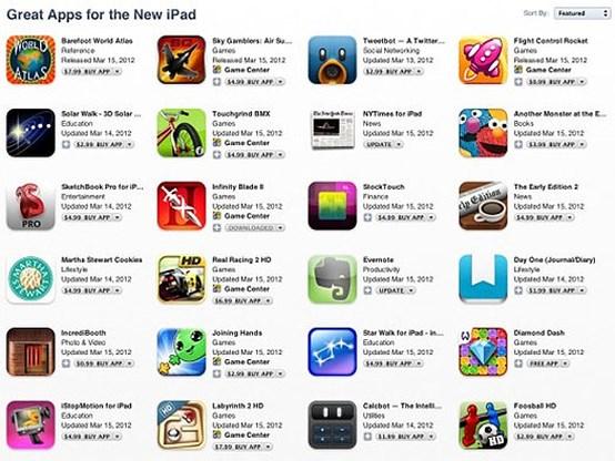 iPad-apps maken zich klaar voor Retina-scherm