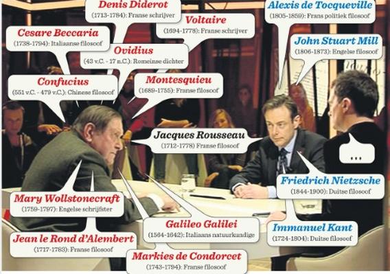'Reyers laat' haalt record met De Wever en Vermeersch