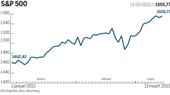 Negende klim op rij voor Wall Street
