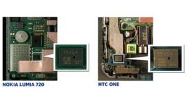 Nokia wint juridische veldslag tegen HTC One