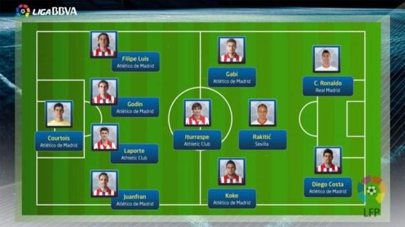 Courtois in Spaans 'Team van het Jaar' zonder Messi