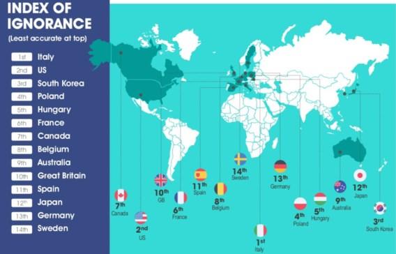 Weet u hoeveel moslims er in België wonen?