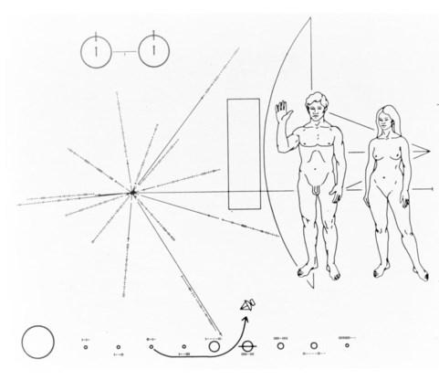 De Pioneer 10-plakette werd in de jaren zeventig naar Jupiter verstuurd ter kennismaking met de aardbewoners.