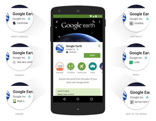 Google gaat Android-apps beter controleren