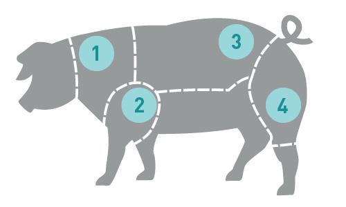 Waar zit het varkenshaasje?