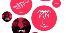 Apple Music verschilt amper van concurrentie