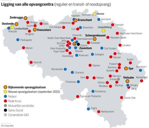 West-Vlaanderen krijgt groot deel van opvangkoek