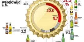 Zwakke euro kost AB InBev miljarden