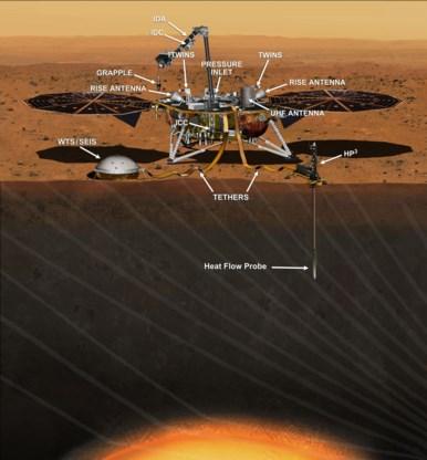Nasa stelt robotmissie naar Mars met minstens twee jaar uit