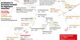 Betonplaat zakt acht centimeter: Brusselse verkeersader afgesloten