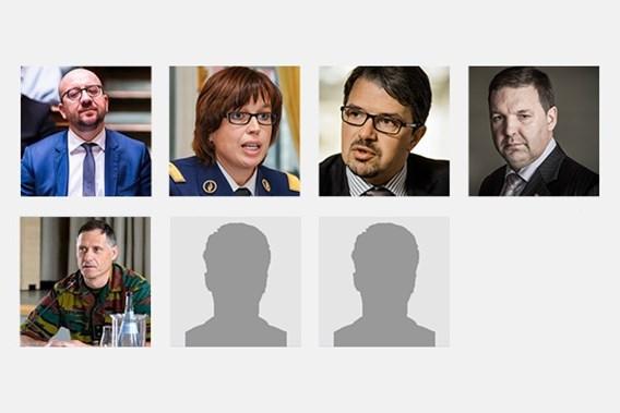SPIEKBRIEFJE. Wie zit er in onze Nationale Veiligheidsraad?