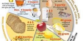 'Eet elke dag een handvol noten'