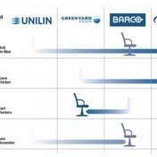 Financiële stoelendans in Vlaamse bedrijfswereld