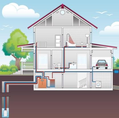 Warmtepompen onttrekken thermische energie aan een warmtebron en geven die aan een hogere temperatuur weer af.