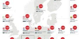 België in kopgroep beste betalers
