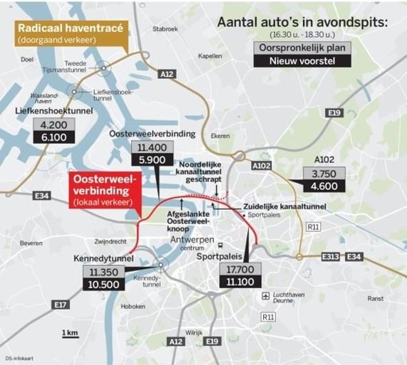 Historisch compromis over Oosterweel
