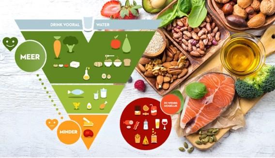 Meer en minder: zo eenvoudig is gezond eten