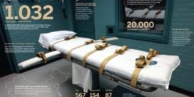 Doodstraf verleidt helft Vlamingen