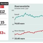 Novo Nordisk'''''' Sanofi