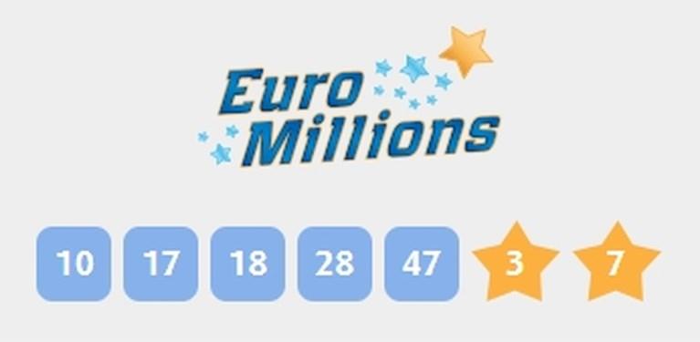 Vier Belgen vallen in de prijzen met Euromillions