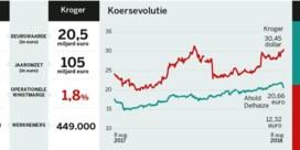 Ahold Delhaize'''''' vs. Kroger