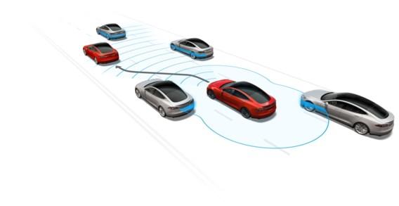 Studie verrast: 'Slimme auto's maken meer brokken'
