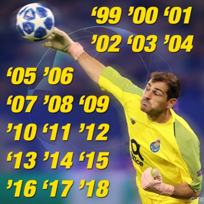 Uniek record voor Casillas: al twintigste Champions League-seizoen op rij onder de lat