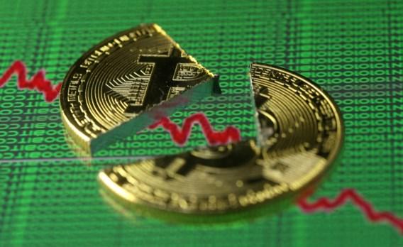 Ook bitcoin zakt naar laagste punt in 14 maanden