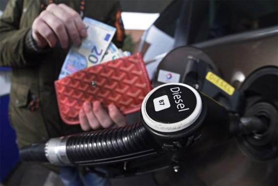Inflatie stijgt niet langer