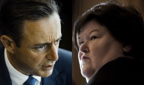 Kerstclash tussen De Wever en De Block over asielbeleid