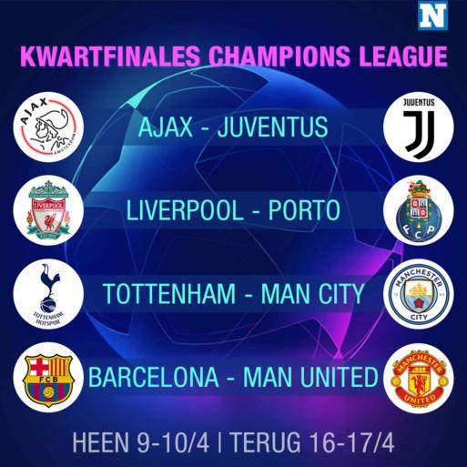 Loting Champions League: Lukaku en Manchester United tegen Barcelona, Ajax treft Juventus en Engelse clash