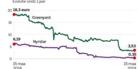 Schuldenkampioenen slikken paardenmiddelen
