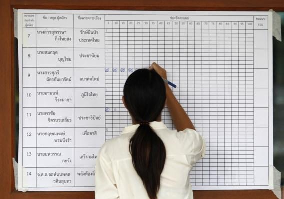 Verkiezingen Thailand geplaagd door 'onregelmatigheden ten voordele van junta'