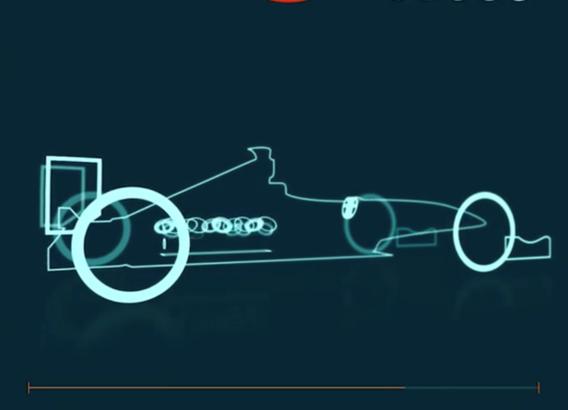 De evolutie van F1-bolides door de jaren heen (1950-2019)