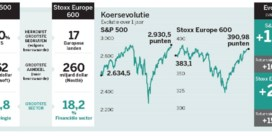 S&P 500 vs. Stoxx 600
