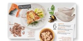 Waarom u wel tonijn mag eten