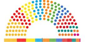 Maak zelf uw coalitie na de verkiezingen van 26 mei 2019