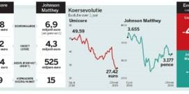 Umicore vs. Johnson Matthey