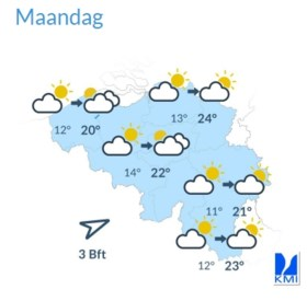 Zon in zicht: warmer weekend en volgende week barbecueweer