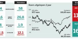 AB InBev vs. Heineken