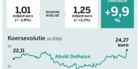 Ahold versus Carrefour