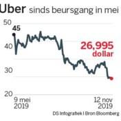 Schaduw van Riyad hangt over Uber