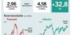 Tencent versus Alibaba