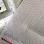 Fiscus mag uw data kopiëren