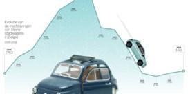 Heeft de kleine auto nog een grote toekomst?