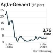 Het nieuwe Agfa is ook het oude Agfa
