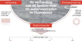 Verharding van Vlaanderen doet ons worstelen met water
